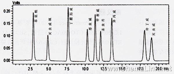 uv(紫外光检测器)