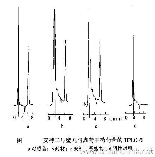 赤芍芍药苷的分离原理_腹直肌分离图片