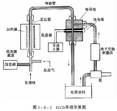 硫离子的结构示意思图