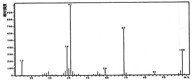基于聚(甲基丙烯酸甲酯-丙烯腈)凝胶电解质的准固态染料敏化太阳能