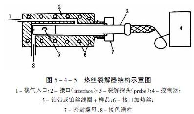 定时器可切断q1的基流以控制裂解时间