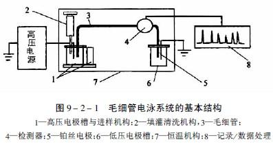 电路 电路图 电子 原理图 397_210
