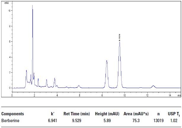 盐酸小檗碱紫外光谱_盐酸小檗碱盐酸黄连素标准品633658科研试