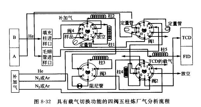 单台电机控制接线图