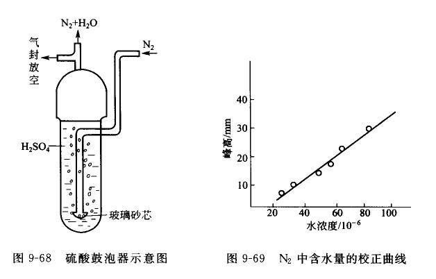 高纯电路设计图