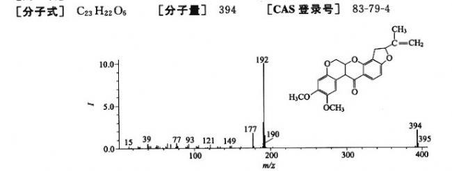 鱼藤酮 rotenone-质谱图