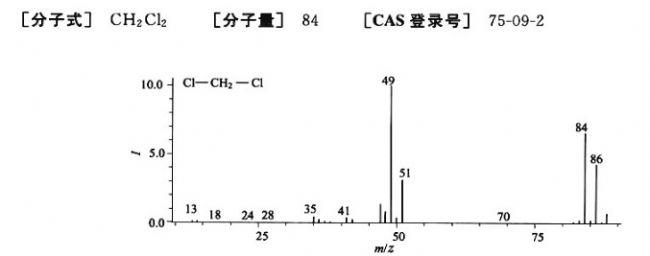 电路 电路图 电子 设计图 原理图 650_256