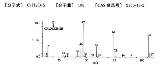 巯基乙酸甲酯 methyl mercaptoacetate-质谱图