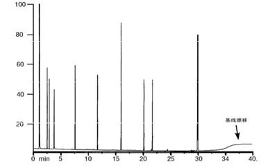 毛细色谱柱的工作原理_色谱柱图片