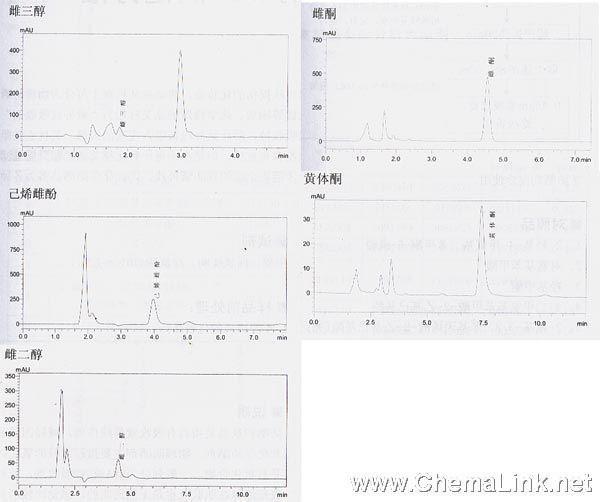 化妆品中性激素的hplc测定方法 色谱图